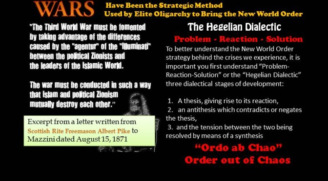 Elite Oligarchy Strategy for NWO