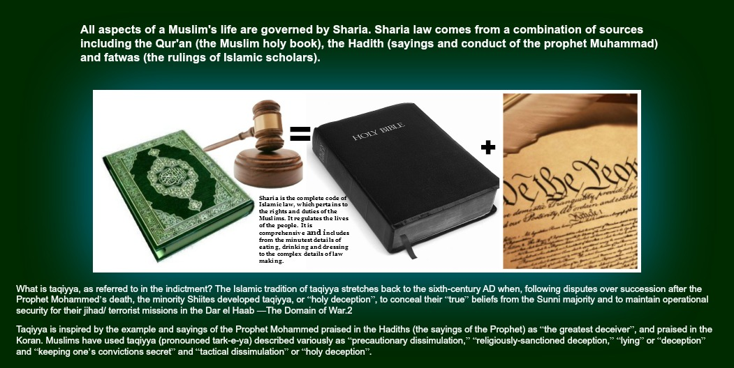 Qu'ran is both religious book and Judicial Laws i.e. Constitution a.k.a. Established Religion.  First Amendment's Establishment Clause prohibits Established Religions or Congress making any laws favoring one law over another.