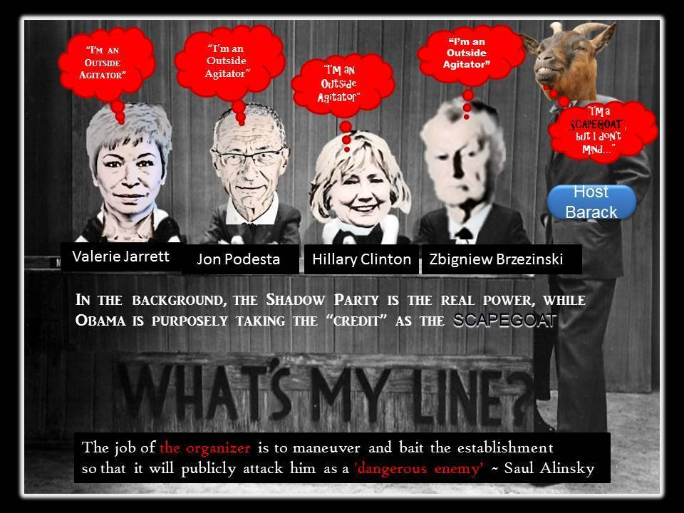 The job of the organizer is to bait the establishment so that it will attack him as a dangerous enemy   Saul Alinsky